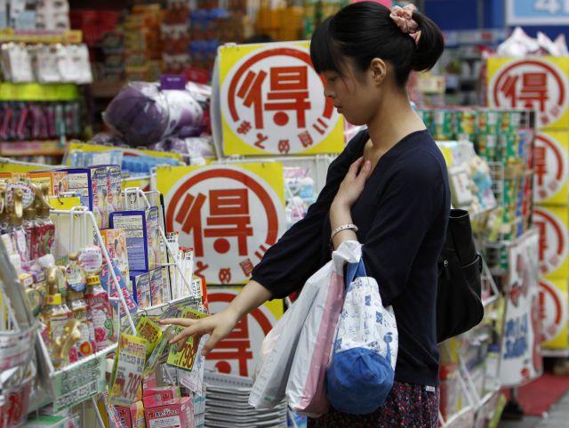 Инфляционные ожидания в
