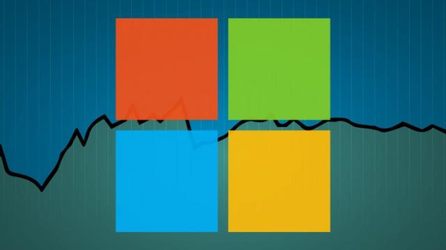 Microsoft: финпоказатели