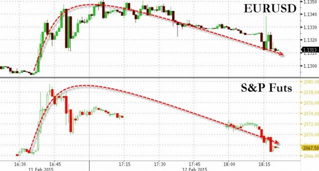 Греция и кредиторы не