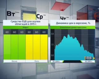 ЕЦБ может понизить