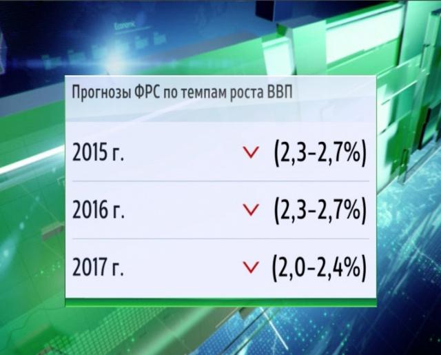 Федрезерв зарядил рынки