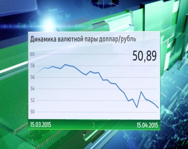 Крепкий рубль дает ЦБ