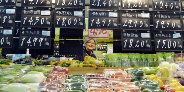 Инфляция в Китае в мае