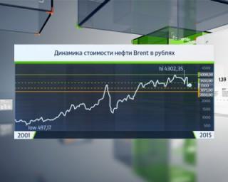EIA повысило прогноз цен