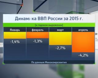 Инвестиции в Россию: