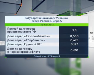 Украина стремится
