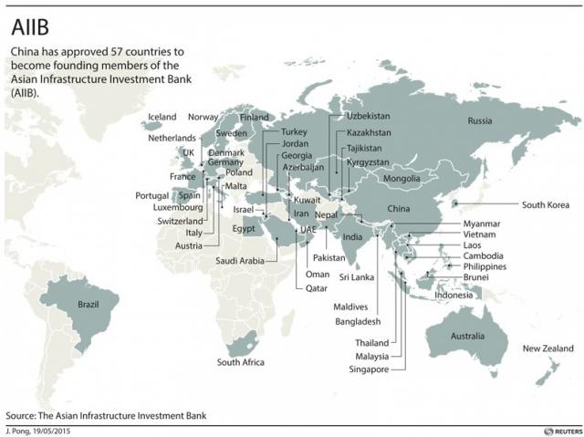 AIIB набирает