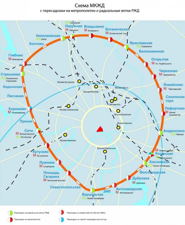 Движение на МЖК Москвы