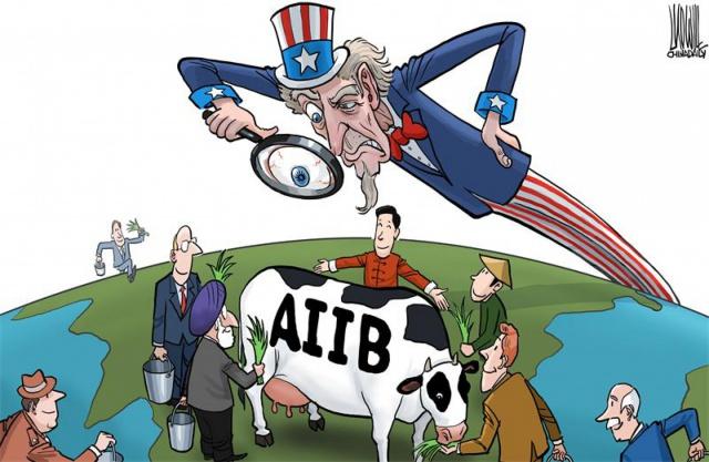 AIIB и конкуренция с