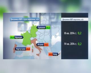 ЕЦБ: евро – это сплошное
