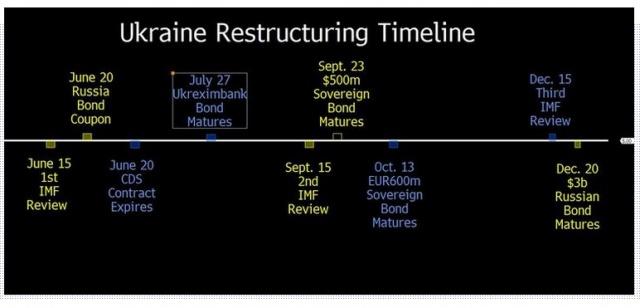 Украина выбрала дату