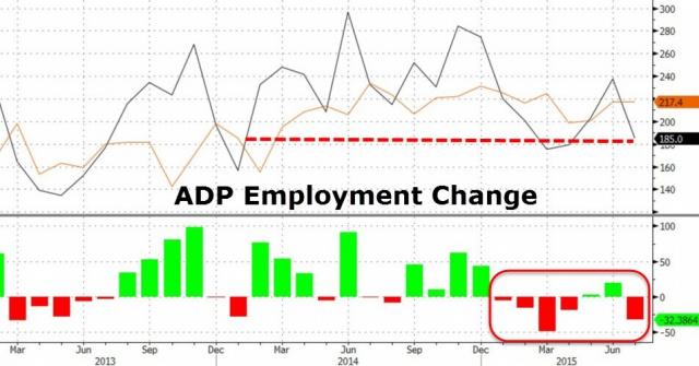 Рынок труда США снова