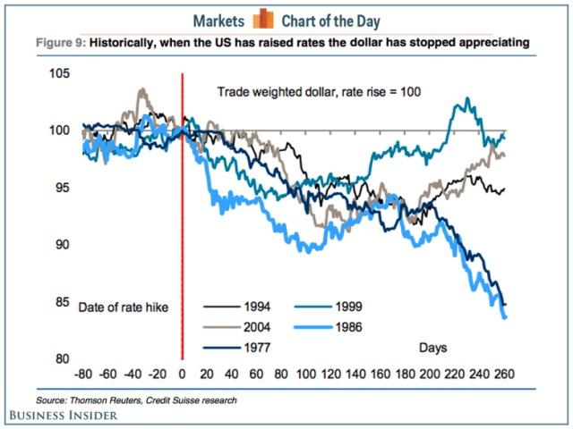Доллар может ослабнуть