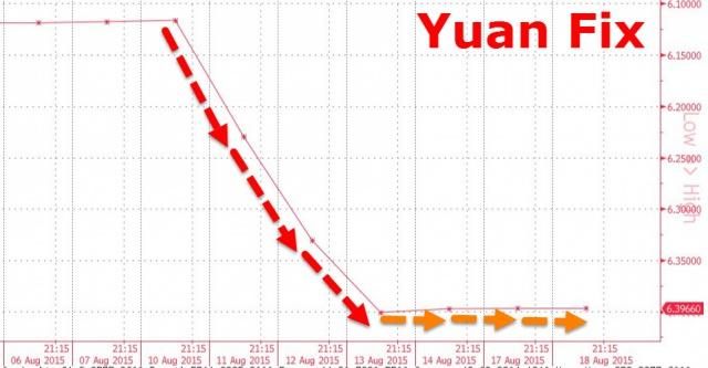 Юань снова стабилен.