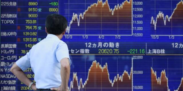 Японский Nikkei 225 в