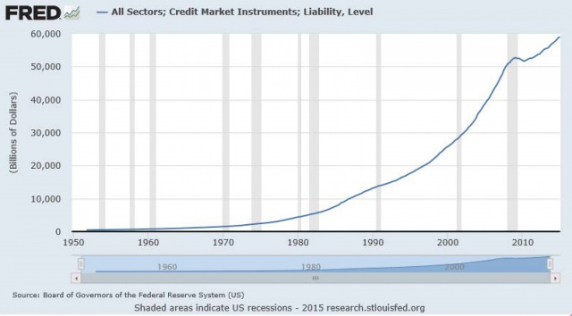 ФРС незаметно увеличила