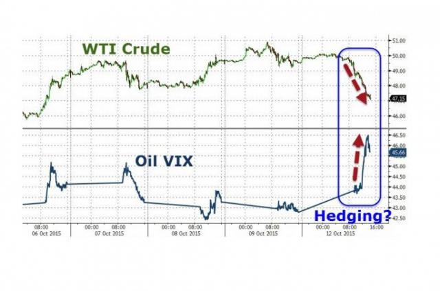 Почему нефть упала