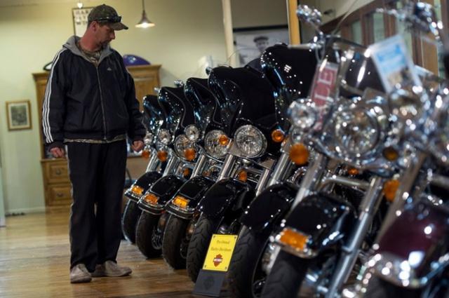 Акции Harley-Davidson