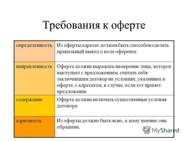 СМИ: Минюст предложил