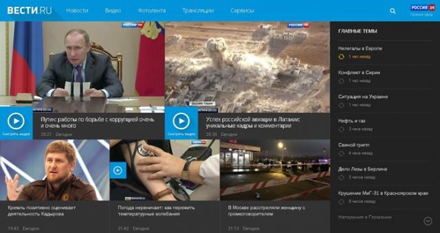 Опрос: сайт Вести.ру