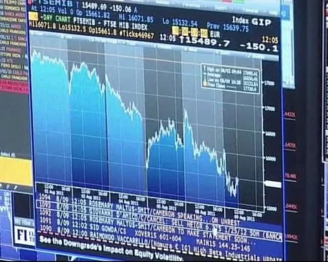 Прибыль Московской биржи