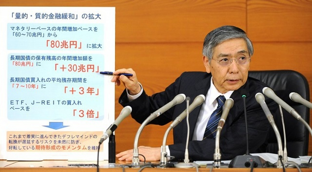ЦБ Японии скупает