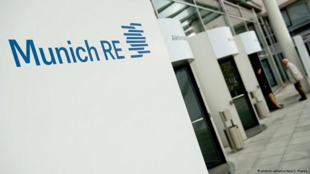 Чистая прибыль Munich Re