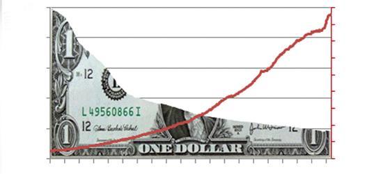Доллар приближается к 58