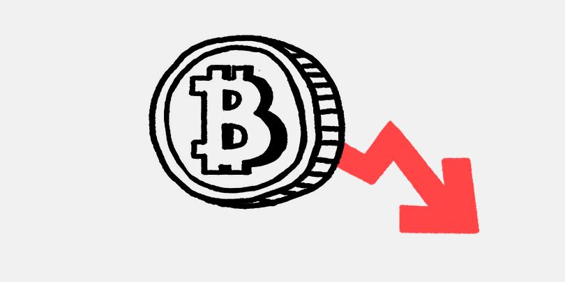 Цена Bitcoin упала ниже