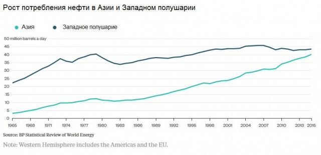 2 графика, говорящие о