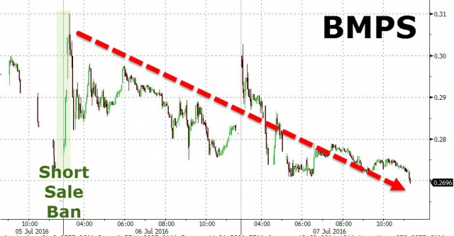 Банковский кризис ЕС: