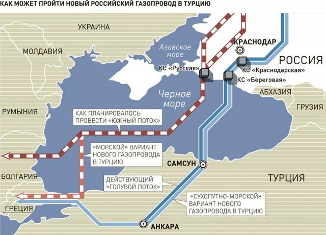 Новак: Россия и Турция