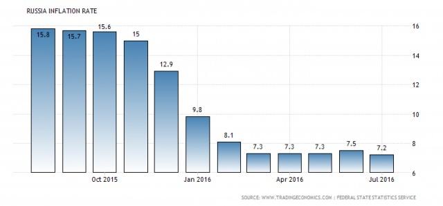 Эксперты: крепкий рубль