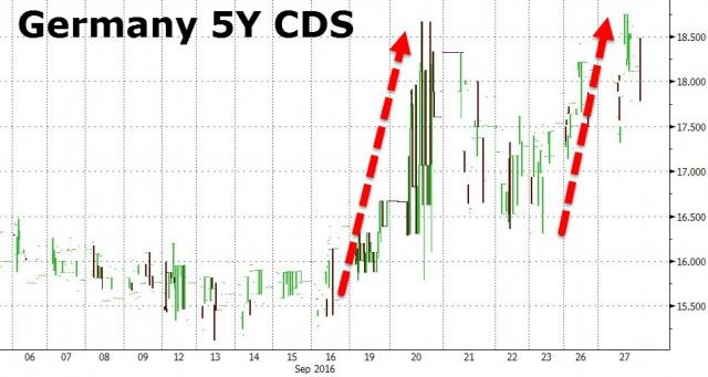 Инвесторы в панике