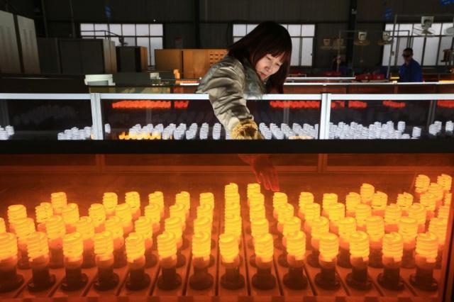 Цены производителей КНР