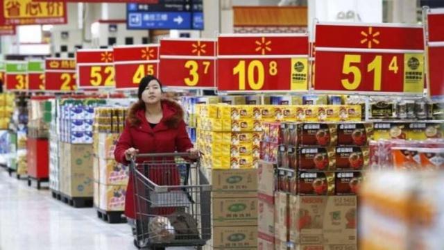 Инфляция в Китае в