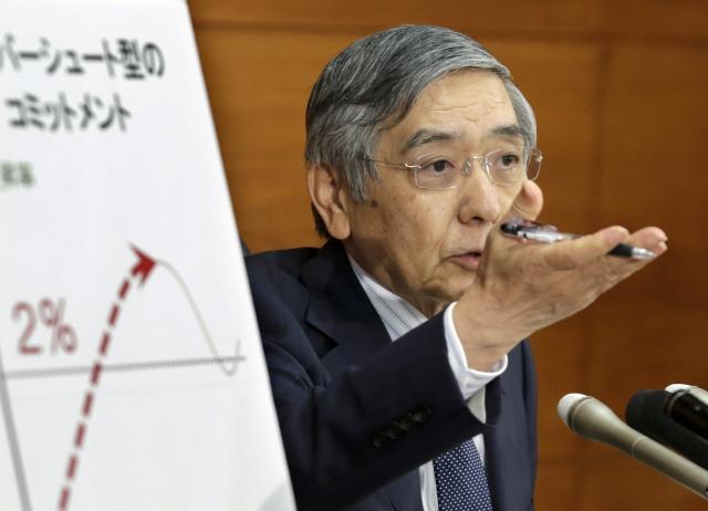 ЦБ Японии скорректирует