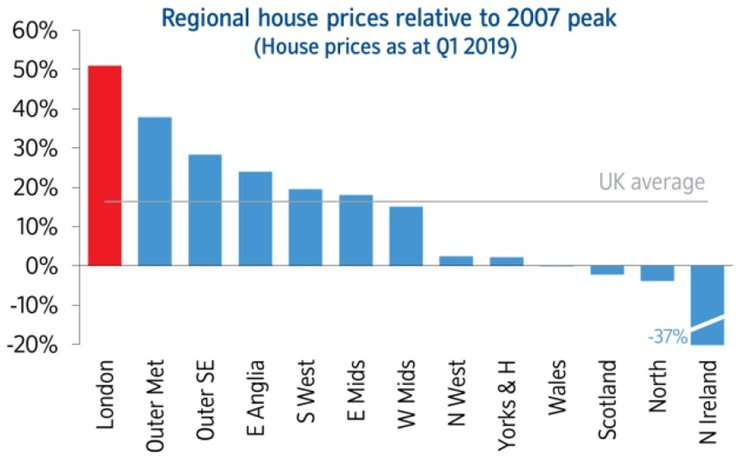 Стоимость недвижимости в лондоне квартиры в гамбурге