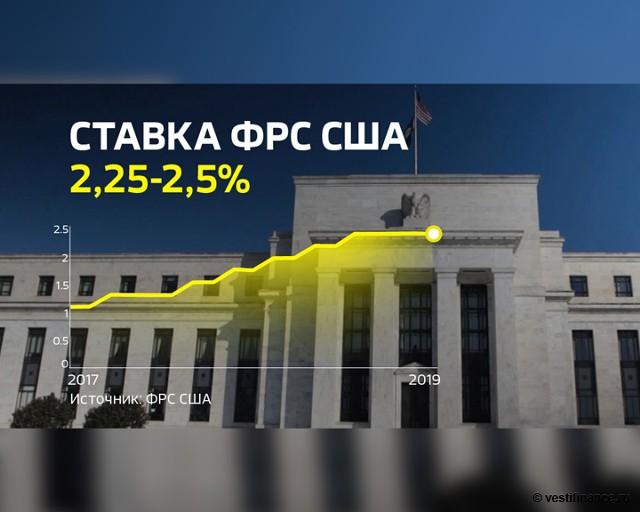 """Прогноз: рубль оценит эффект от появления на сцене """"тени"""" Мюллера"""